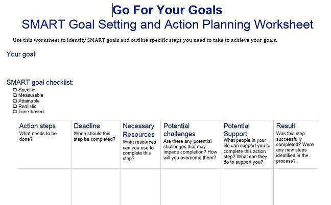 Samples of SMART Goal Worksheets action plan with smart goals template