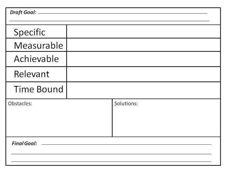 goal setting worksheet smart goals