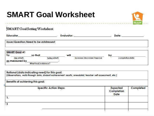 smart goals worksheet Google Search