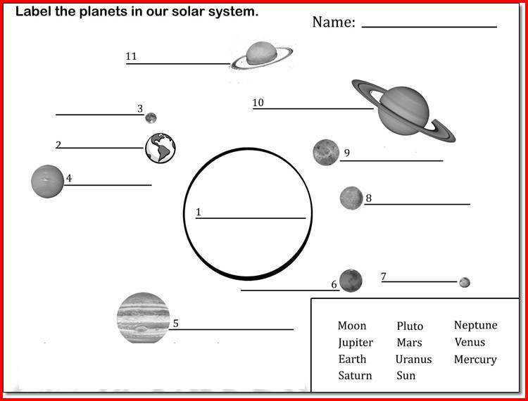 Label the Planets Worksheet (page 2) - Pics about space