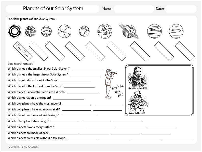Planets of The Solar System Worksheet Theme Based Learning skills online interactive activity lessons