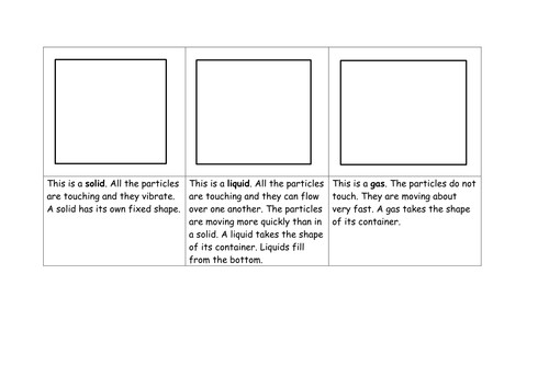 Solids Liquids and Gases particle model by Karen Davies Teaching Resources Tes