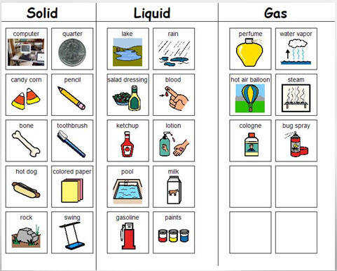 Clip Arts Related To Solids Liquids And Gases Worksheets