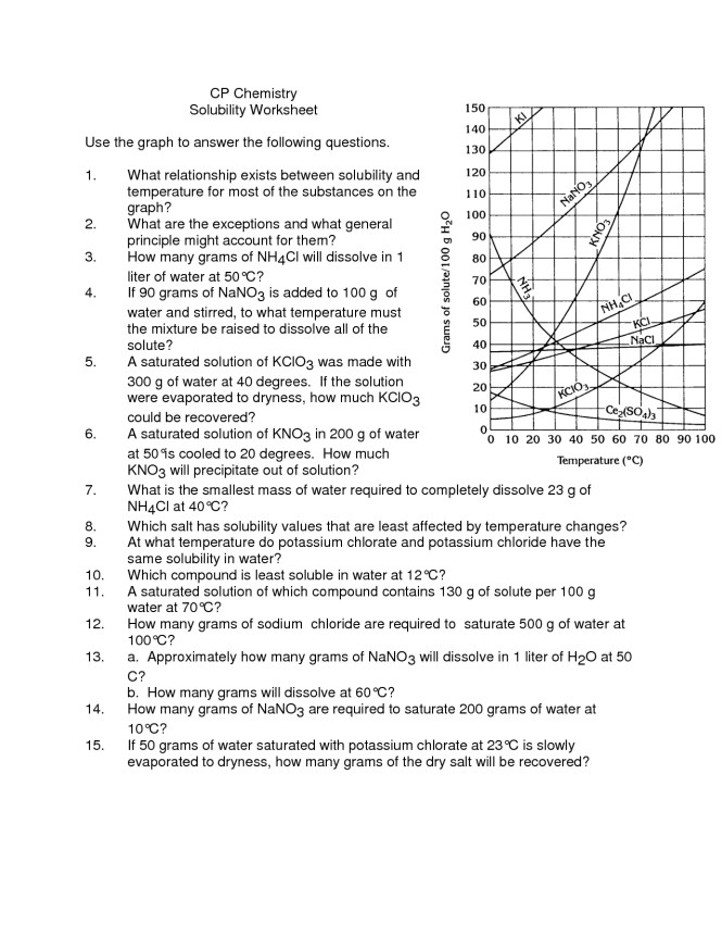 Solubility Curve Practice Problems Source · Reading Solubility Curves Worksheet Key Best Key In The Word 2017