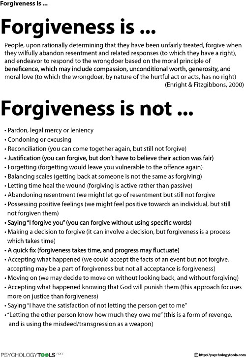 Forgiveness worksheets