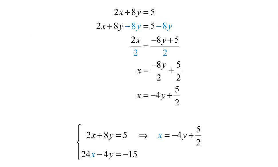 Captivating Solving Linear Systems By Substitution For X Worksheets Cddebcaddeef size