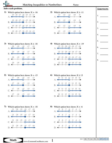 Matching Inequalities to Numberlines worksheet