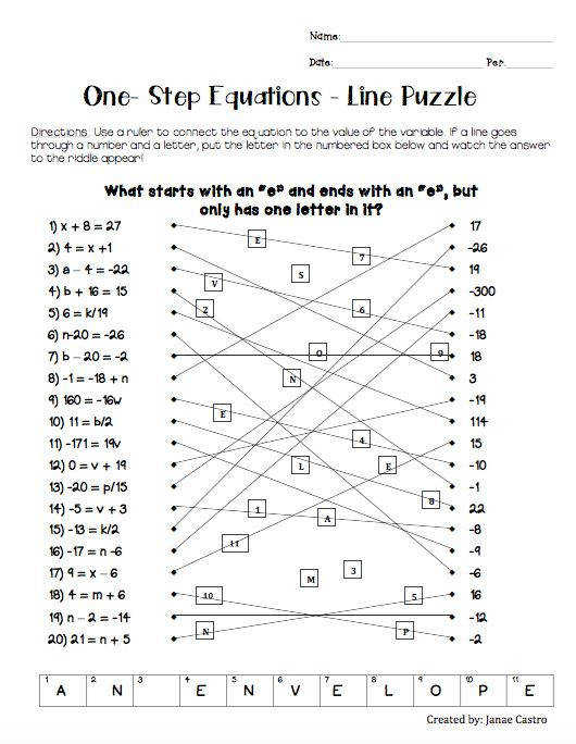 e step equations algebra review puzzle FREE High school or middle school algebra