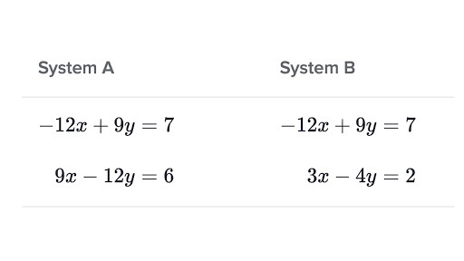 Systems of equations with elimination x 2y=6 & 4x 2y=14 video