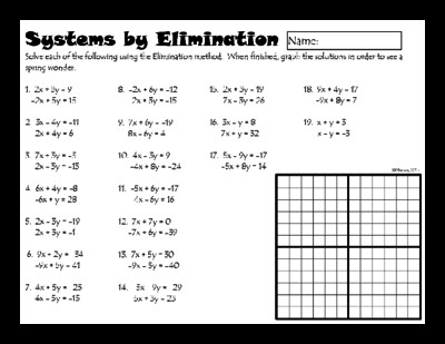 Systems of Linear Equations by Elimination from DawnMBrown on TeachersNotebook 2 pages