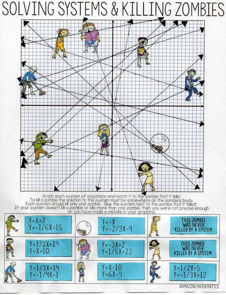 Systems of Equations by Graphing & Zombies