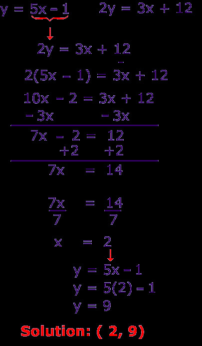 Solving systems linear equations substitution photo Solving Systems Linear Equations Substitution Solution Answer7 Visualize Wonderful System