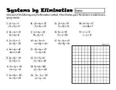 Worksheets Algebraic Long Division petence Systems Linear Equations Elimination From Dawnmbrown