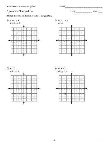 Graphing Systems of Linear Equations Inequalities