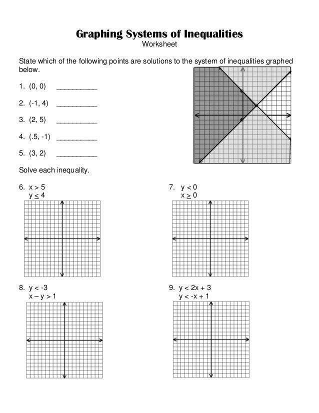 Graphing Systems of InequalitiesWorksheetState which of the following points are solutions to the system of inequalities