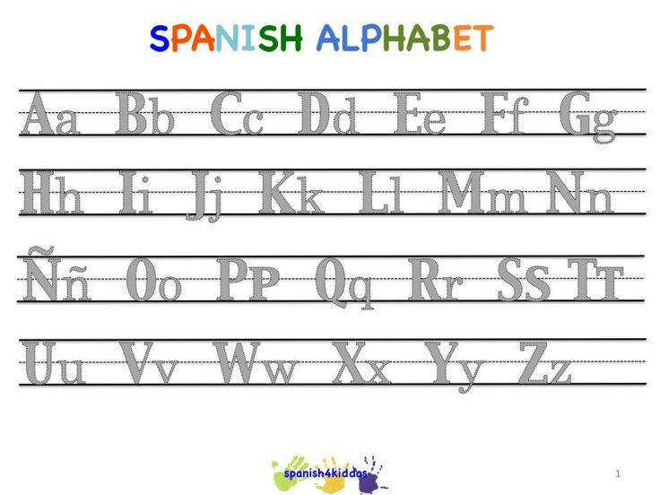 Spanish Alphabet Writing Lesson