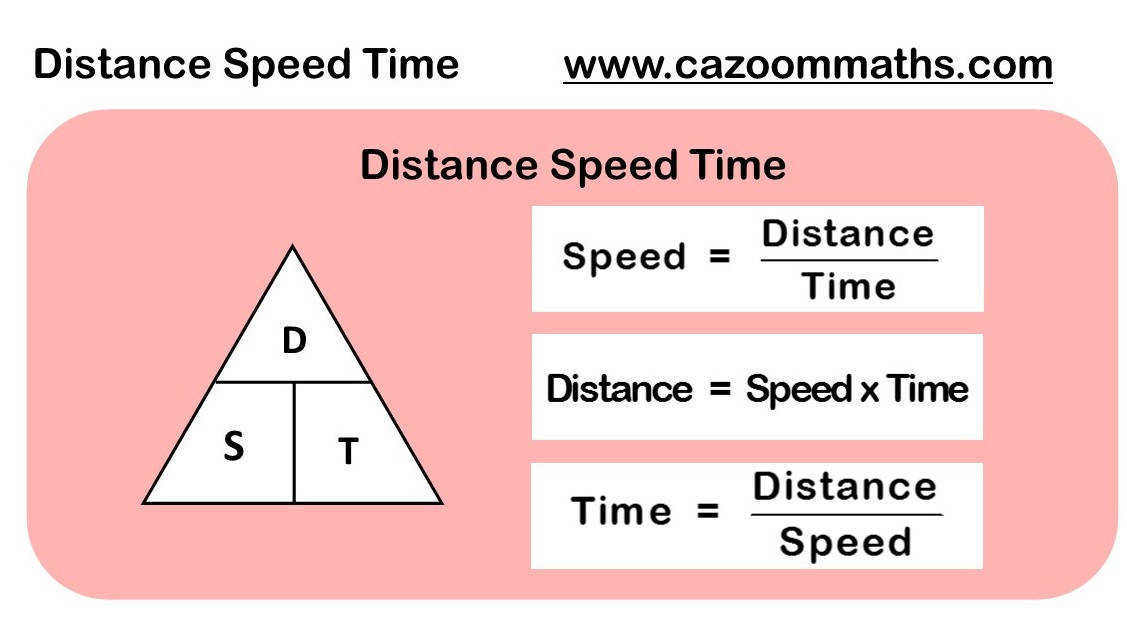 Distance Speed Time Maths Worksheet Distance Speed Time Answer Distance Speed Time Example
