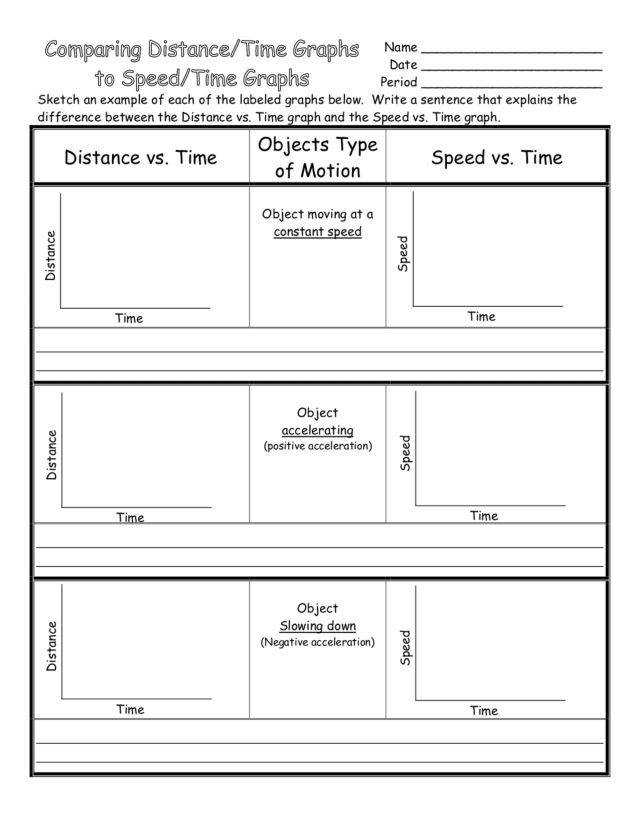 Speed distance and time by PixiMaths Teaching Resources TES