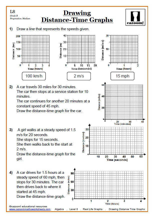 Distance Speed Time Maths Worksheet