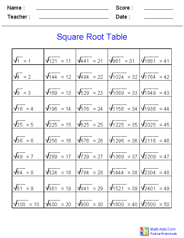 Square Roots Chart Handout