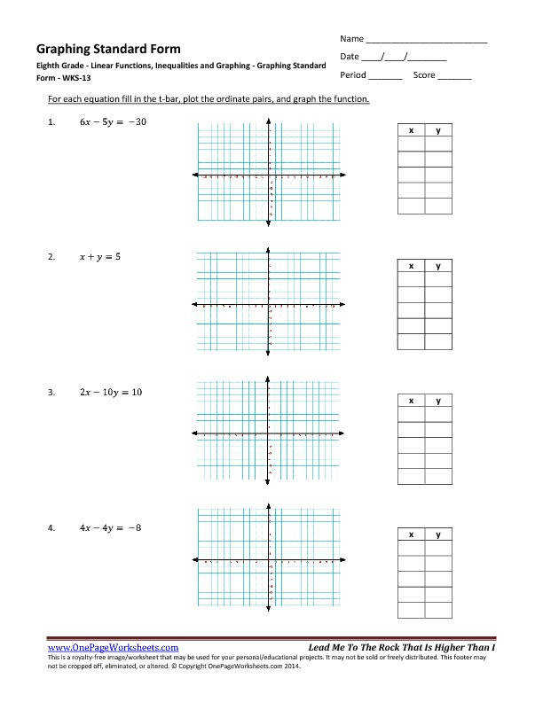 Eighth Grade – Linear Functions Inequalities and Graphing – Graphing Standard Form – WKS