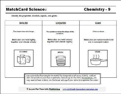 The Solid Liquid Gas Worksheet from MatchCard Science Chemistry Unit Study explores the state of matter Your students will identify the properties of