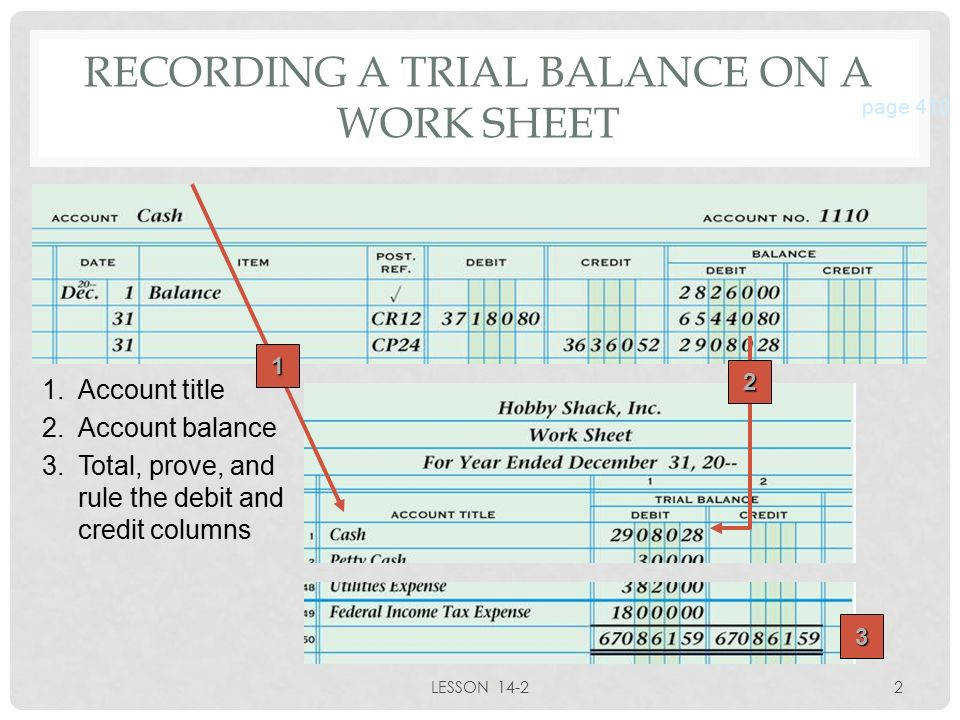 STEP 4 WORKSHEET AND TRIAL BALANCE 2 RECORDING A TRIAL BALANCE ON A WORK SHEET LESSON 14 22 page 410 1 3 2 1 Account title 2 Account balance 3