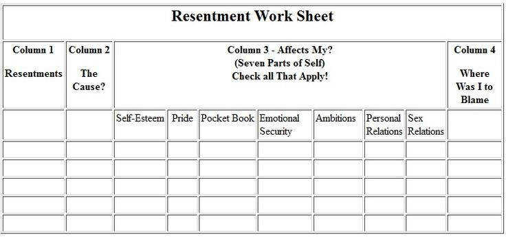 Level 4th Step Worksheet Na Worksheets