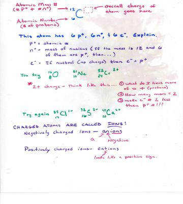 Atomic Structure notes p2