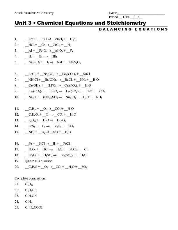 AP Chemistry Page · Chemical Equations And Stoichiometry Worksheet Answers