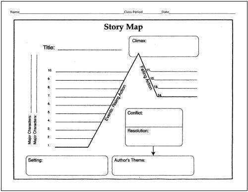 Story Map Worksheet Worksheets