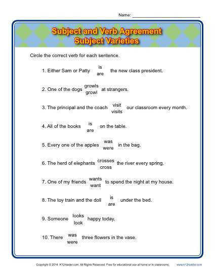 Subject Verb Agreement Subject Varieties