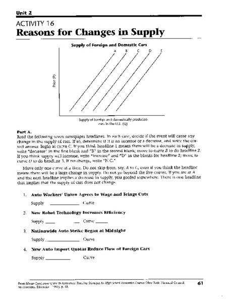 Reasons for Changes in Supply 11th 12th Grade Worksheet