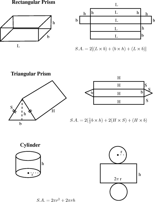surface area of prisms worksheet. Black Bedroom Furniture Sets. Home Design Ideas