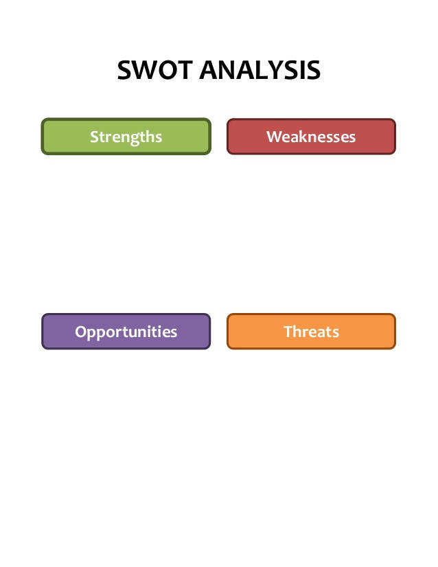 SWOT ANALYSIS Strengths WeaknessesOpportunities Threats