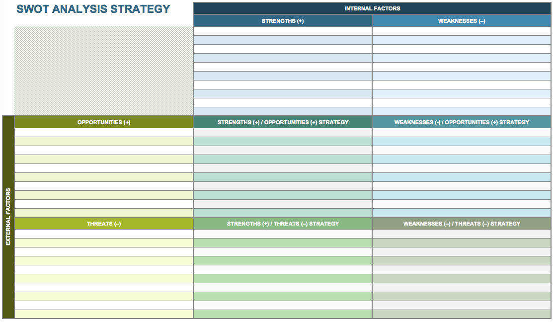 SWOT AnalysisStrategy Download SWOT Analysis Strategy Template