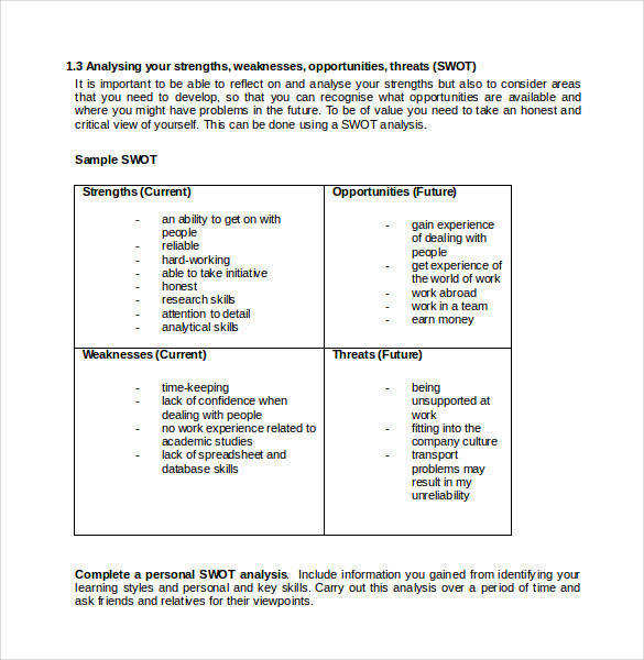 Personal SWOT Analysis Template Word