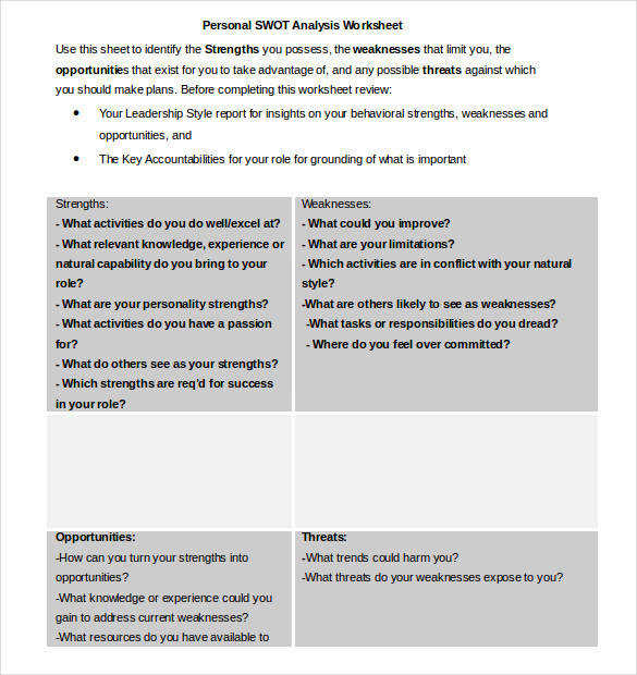 Personal SWOT Analysis Worksheet