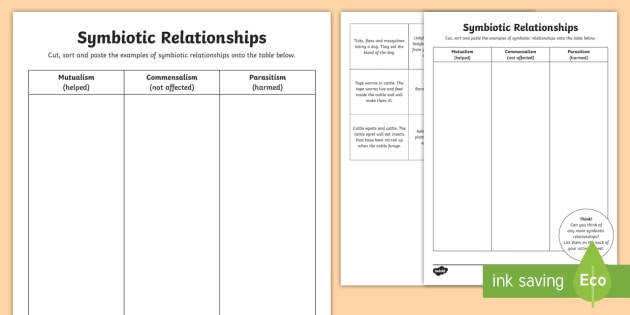 Symbiotic Relationships Activity Sheet ACSSU073 mutualism mensalism parasitism symbiosis animal