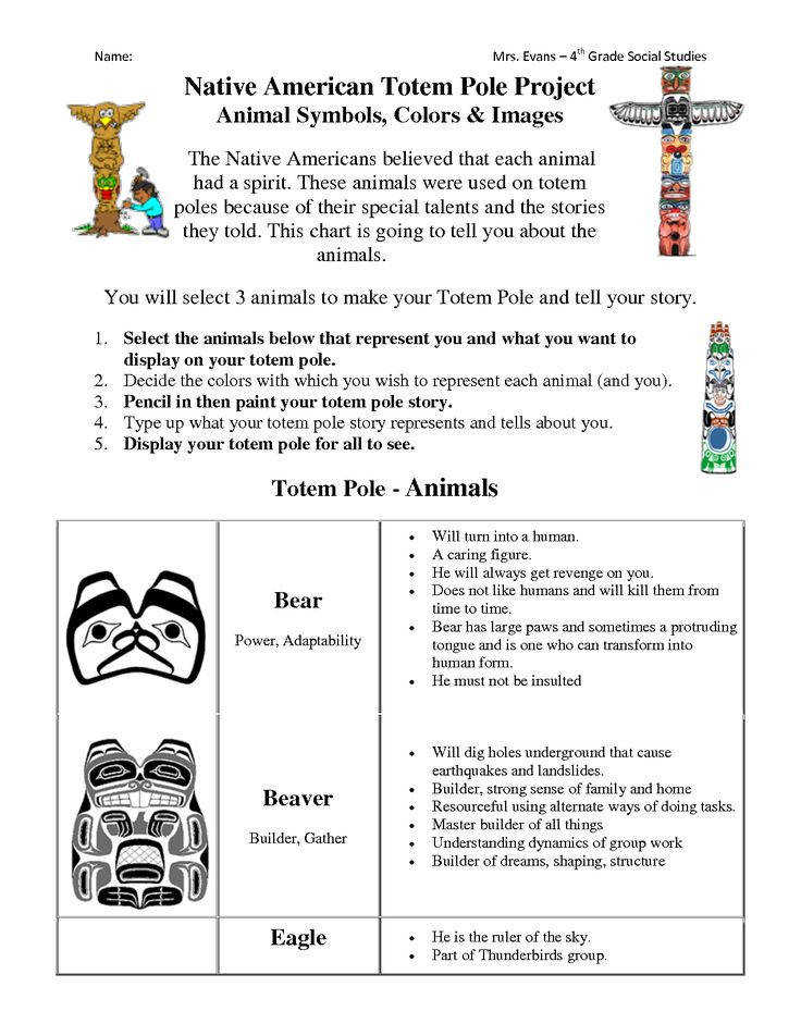 native american animal symbols and meanings Native American Totem Pole Project Learning and Teaching Pinterest