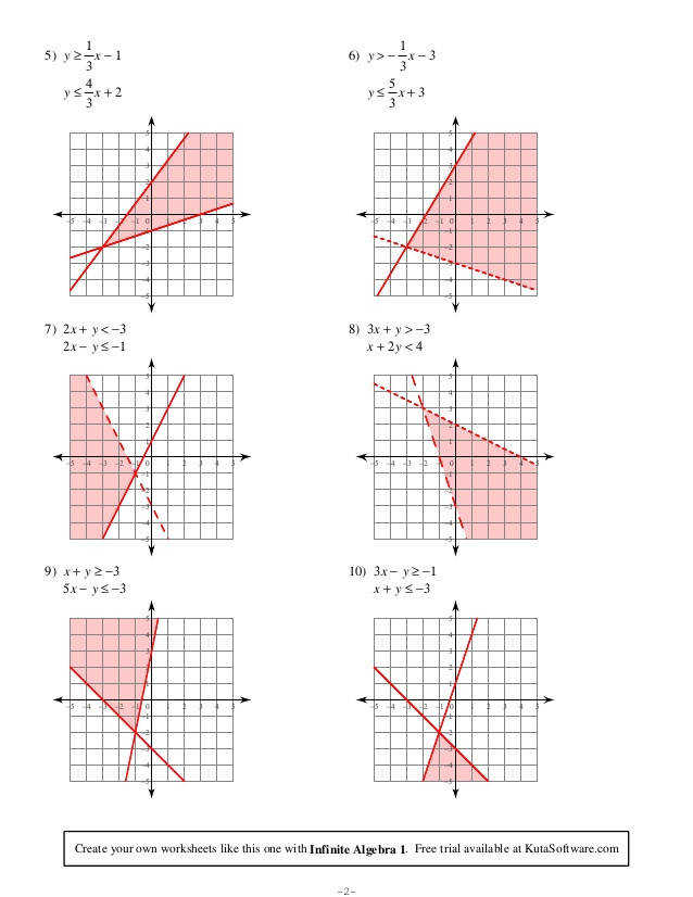 System Of Inequalities Worksheet Homeschooldressage. Graphing Linear Inequalities In Two Variables Worksheet. Worksheet. Graphing Linear Inequalities Worksheet At Mspartners.co