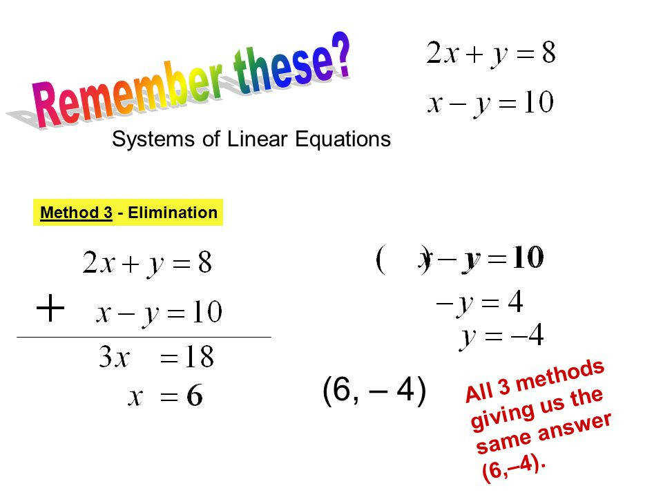 Solving Linear Equations By Elimination Tessshebaylo