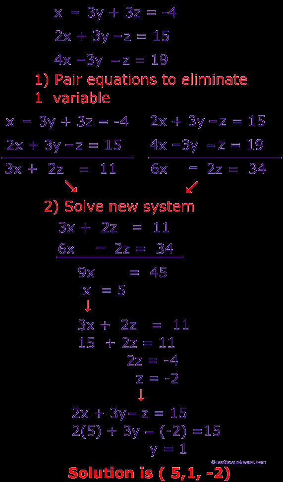 Solving Systems Linear Equations Elimination 3 Variable Equation Snap Classy Steps Solve System Solving Systems Linear