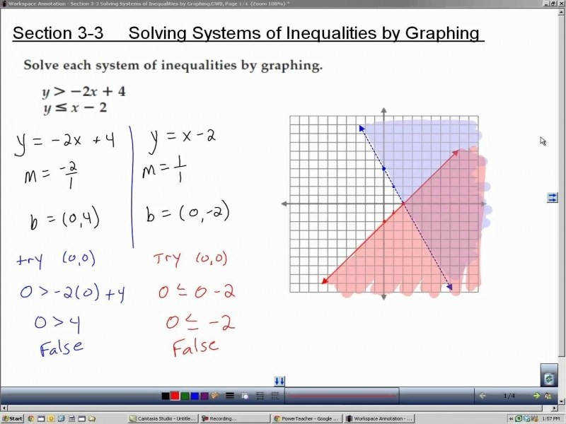 Algebra 2 Section 3 3 Solving Systems Inequalitiesgraphing size 800 x 600 px source iimg