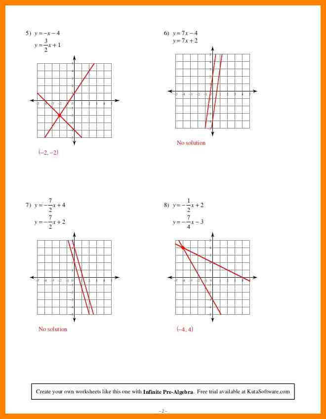 graphing systems of equations worksheet Solving Systems Linear Equations By Graphing Worksheet 24