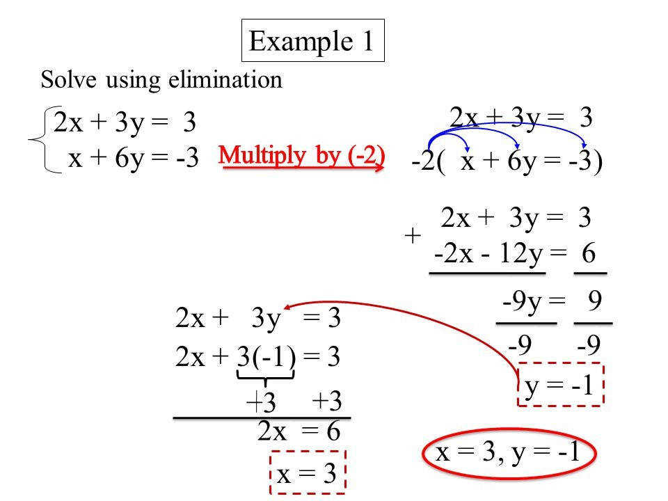 Solving Linear Equations Elimination Screenshoot Classy Systems Addition Method Worksheet