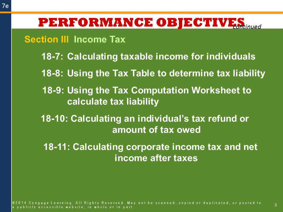 3 PERFORMANCE OBJECTIVES