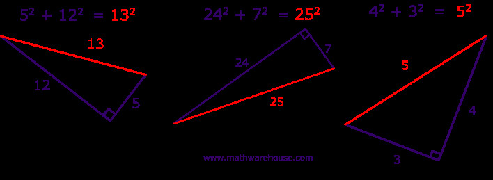 Examples of the Pythagorean Theorem