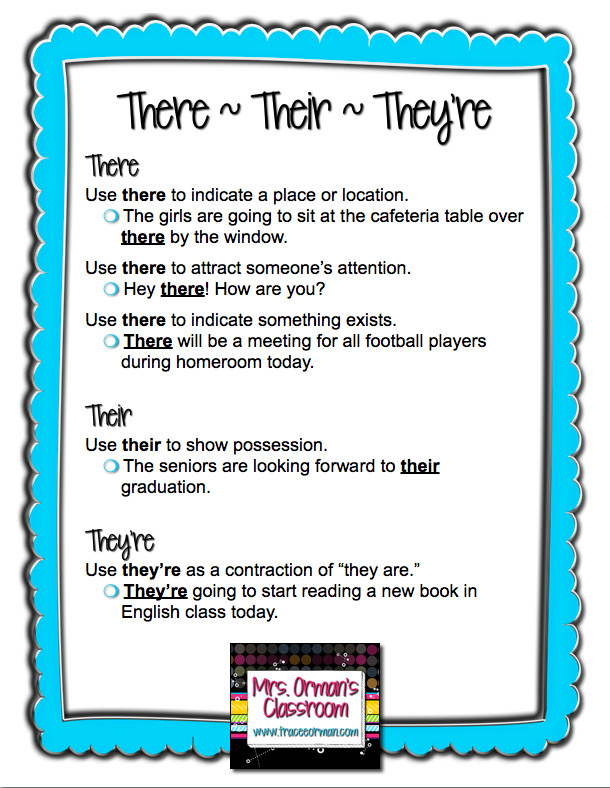 Grammar Tips Proper usage of There Their They re from