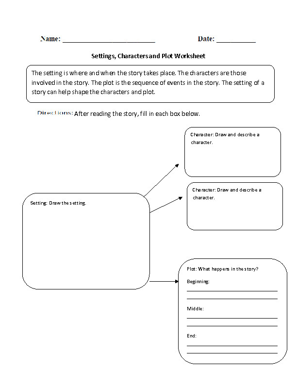 Plot Setting Characters Worksheet